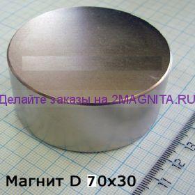 Магнит неодимовый 160кг